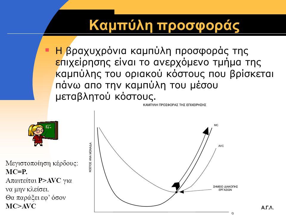Α.Γ.Λ.9 Εξήγηση  Αυτό συμβαίνει γιατί όσο, απομένει ένα υπόλοιπο για να καλύψει (μέρος) του αναπόφευκτου σταθερού κόστους.  Τελικό συμπέρασμα: Η επι