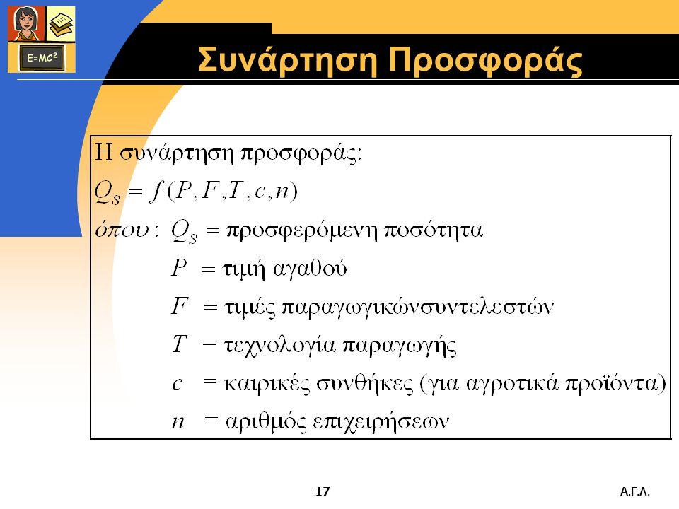 Α.Γ.Λ.16 Γράφημα