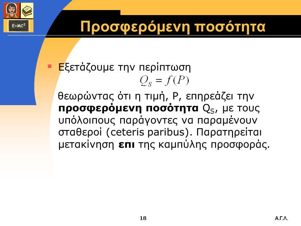 Α.Γ.Λ.17 Συνάρτηση Προσφοράς