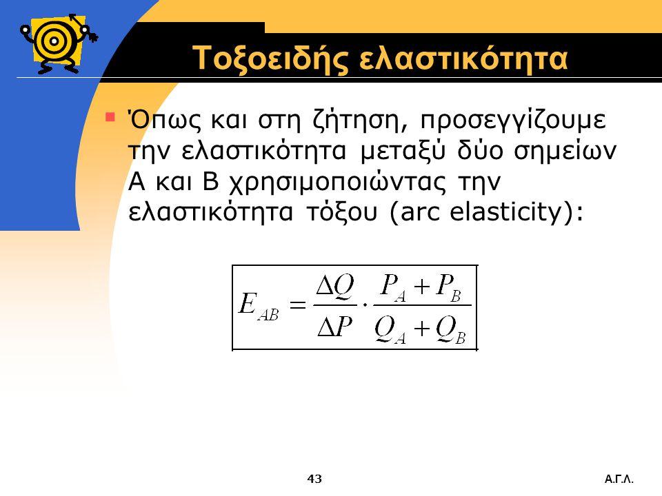 Α.Γ.Λ.42 Παράδειγμα: συμπέρασμα  Θα έχουμε διαφορετική ελαστικότητα προσφοράς για κάθε σημείο της καμπύλης προσφοράς.  Ανάλογα με το μέγεθος και την