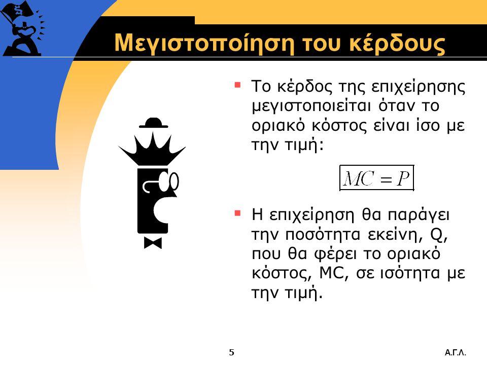 Α.Γ.Λ.25 Ανακεφαλαίωση  Έστω γραμμική συνάρτηση προσφοράς της μορφής QS=γ+δP: Q S =-8+4P.