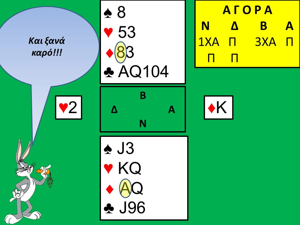 ♥2♥2 ♠ J3 ♥ KQ  AQ ♣ J96 Β Δ Α Ν ♠ 8 ♥ 53  83 ♣ AQ104 Α Γ Ο Ρ Α N Δ Β Α 1ΧΑ Π 3ΧΑ Π Π Π ♦Κ♦Κ Και ξανά καρό!!!