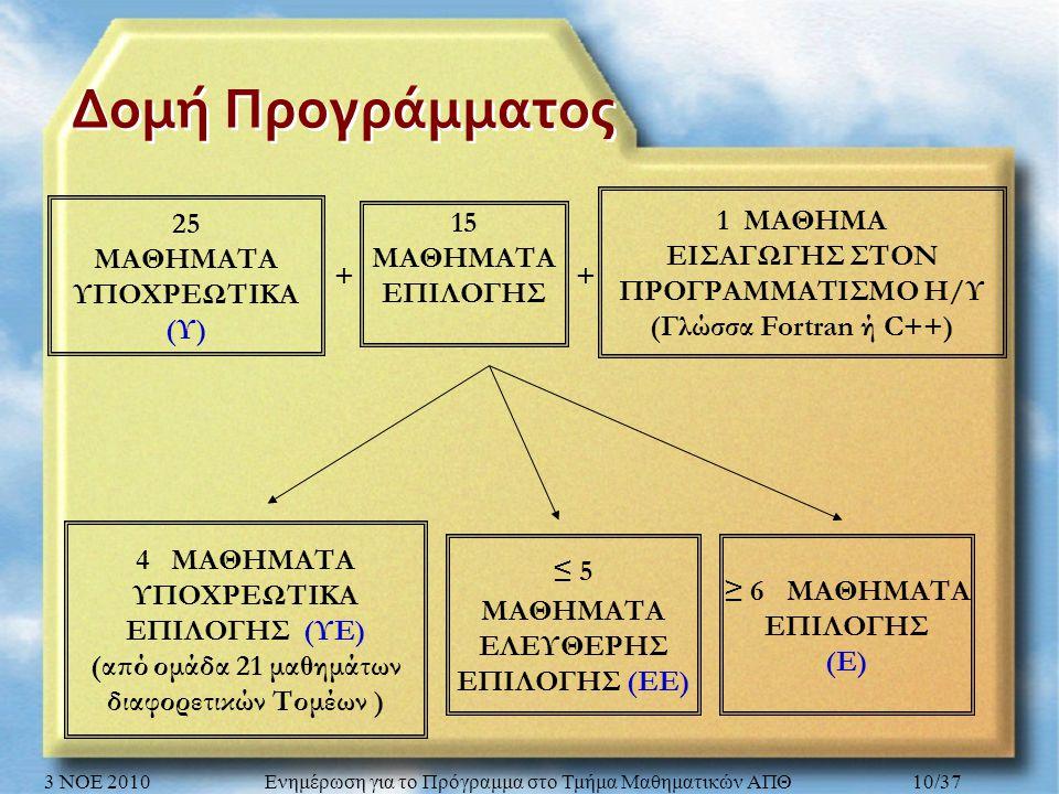 Δομή Προγράμματος ++ 25 ΜΑΘΗΜΑΤΑ ΥΠΟΧΡΕΩΤΙΚΑ (Υ) 15 ΜΑΘΗΜΑΤΑ ΕΠΙΛΟΓΗΣ 1 ΜΑΘΗΜΑ ΕΙΣΑΓΩΓΗΣ ΣΤΟΝ ΠΡΟΓΡΑΜΜΑΤΙΣΜΟ Η/Υ (Γλώσσα Fortran ή C++) 4 ΜΑΘΗΜΑΤΑ ΥΠΟΧΡΕΩΤΙΚΑ ΕΠΙΛΟΓΗΣ (ΥΕ) (από ομάδα 21 μαθημάτων διαφορετικών Τομέων ) ≤ 5 ΜΑΘΗΜΑΤΑ ΕΛΕΥΘΕΡΗΣ ΕΠΙΛΟΓΗΣ (ΕΕ) ≥ 6 ΜΑΘΗΜΑΤΑ ΕΠΙΛΟΓΗΣ (Ε) 3 ΝΟΕ 2010Ενημέρωση για το Πρόγραμμα στο Τμήμα Μαθηματικών ΑΠΘ10/37