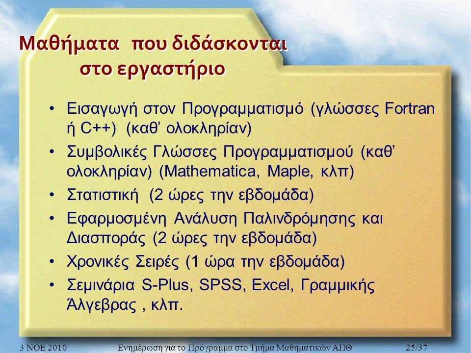 Μαθήματα που διδάσκονται στο εργαστήριο Εισαγωγή στον Προγραμματισμό (γλώσσες Fortran ή C++) (καθ' ολοκληρίαν) Συμβολικές Γλώσσες Προγραμματισμού (καθ' ολοκληρίαν) (Mathematica, Maple, κλπ) Στατιστική (2 ώρες την εβδομάδα) Εφαρμοσμένη Ανάλυση Παλινδρόμησης και Διασποράς (2 ώρες την εβδομάδα) Χρονικές Σειρές (1 ώρα την εβδομάδα) Σεμινάρια S-Plus, SPSS, Excel, Γραμμικής Άλγεβρας, κλπ.