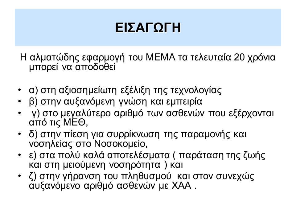 Eur Respir J 2007; 29:930-936 PaCO 2 [mmHg] 50 53 50 51 Borg Dyspnea Scale P<0.001 Walking distance [m] P<0.05 6 4 209 252 P<0.001 n.s.