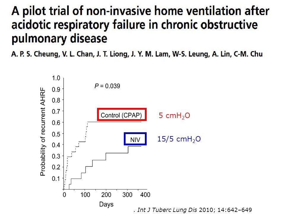 . Int J Tuberc Lung Dis 2010; 14:642–649 15/5 cmH 2 O 5 cmH 2 O