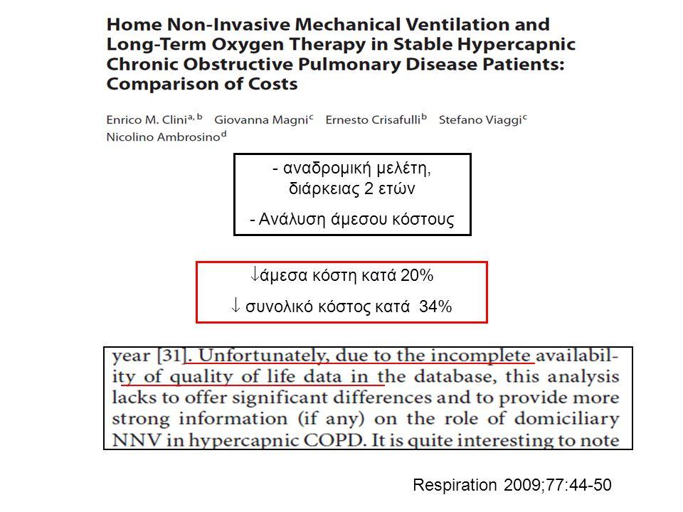 - αναδρομική μελέτη, διάρκειας 2 ετών - Ανάλυση άμεσου κόστους  άμεσα κόστη κατά 20%  συνολικό κόστος κατά 34% Respiration 2009;77:44-50