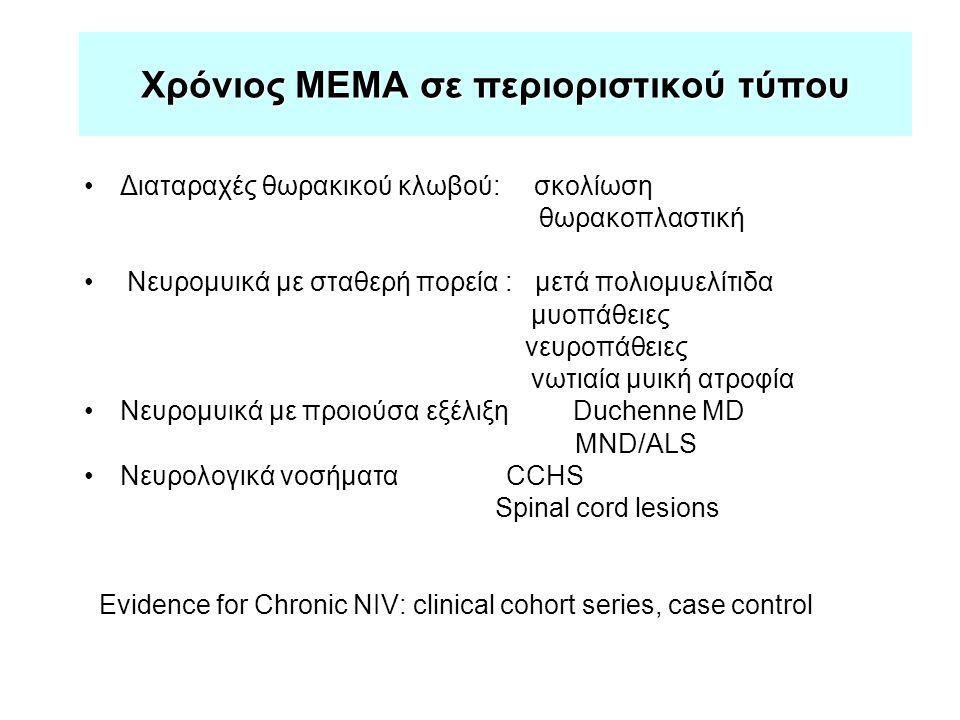 Χρόνιος ΜΕΜΑ σε περιοριστικού τύπου Διαταραχές θωρακικού κλωβού: σκολίωση θωρακοπλαστική Νευρομυικά με σταθερή πορεία : μετά πολιομυελίτιδα μυοπάθειες
