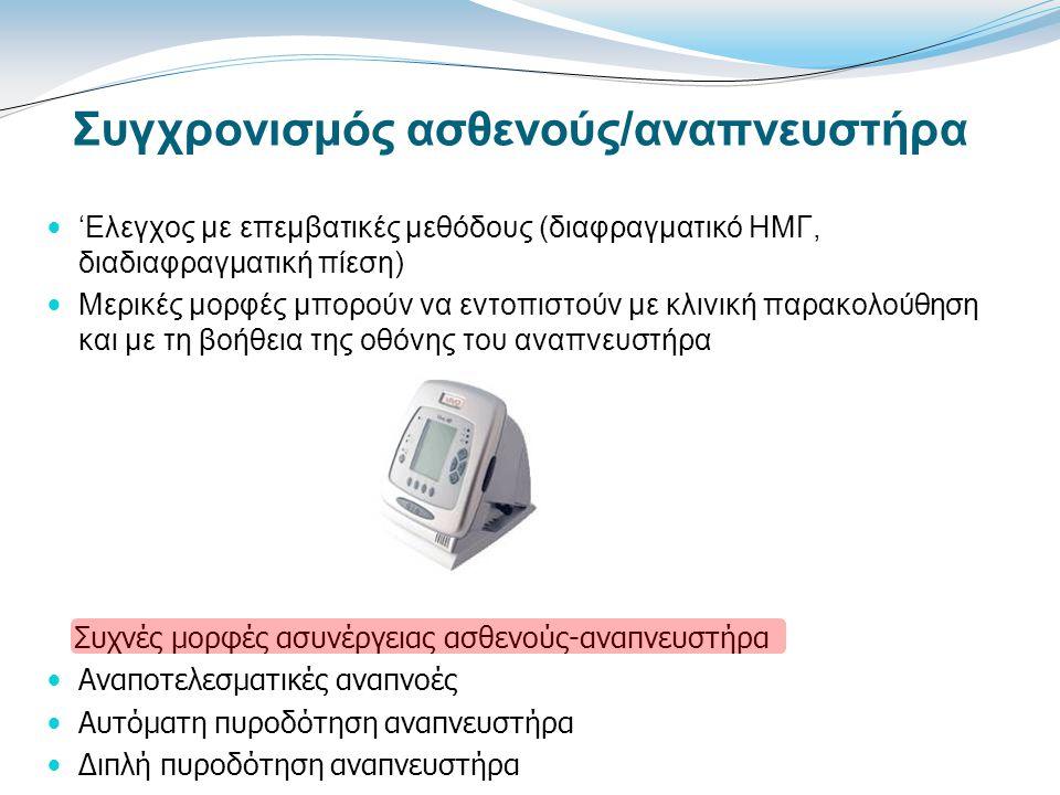 'Ελεγχος με επεμβατικές μεθόδους (διαφραγματικό ΗΜΓ, διαδιαφραγματική πίεση) Μερικές μορφές μπορούν να εντοπιστούν με κλινική παρακολούθηση και με τη βοήθεια της οθόνης του αναπνευστήρα Συχνές μορφές ασυνέργειας ασθενούς-αναπνευστήρα Αναποτελεσματικές αναπνοές Αυτόματη πυροδότηση αναπνευστήρα Διπλή πυροδότηση αναπνευστήρα