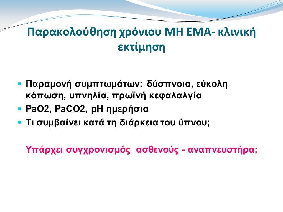 Παρακολούθηση χρόνιου ΜΗ ΕΜΑ- κλινική εκτίμηση Παραμονή συμπτωμάτων: δύσπνοια, εύκολη κόπωση, υπνηλία, πρωϊνή κεφαλαλγία PaO2, PaCO2, pH ημερήσια Τι συμβαίνει κατά τη διάρκεια του ύπνου; Υπάρχει συγχρονισμός ασθενούς - αναπνευστήρα;