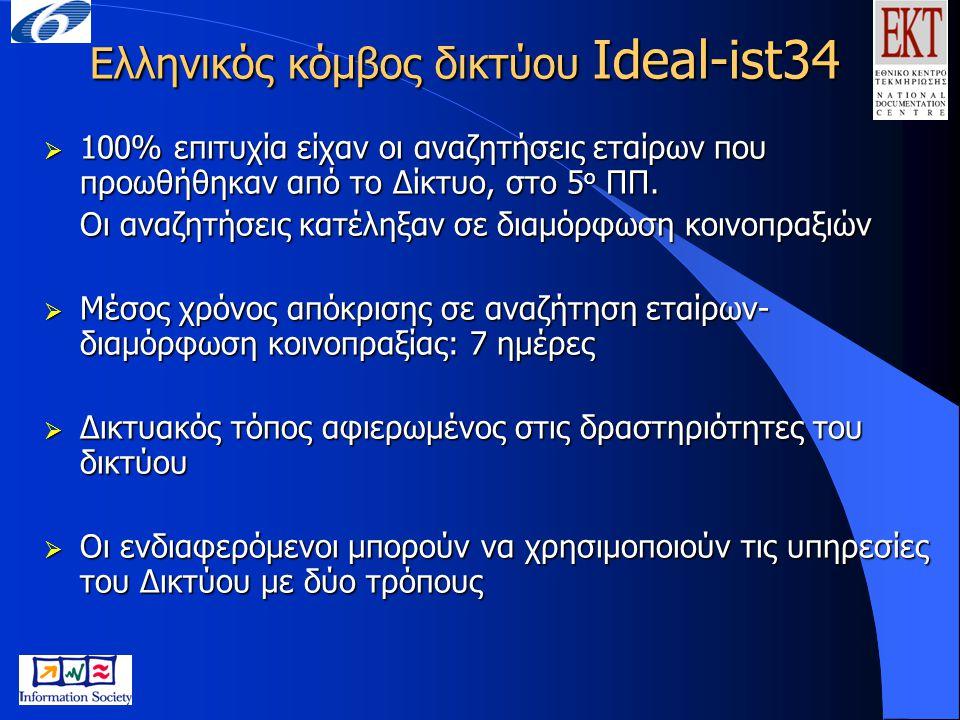 Ελληνικός κόμβος δικτύου Ideal-ist34  100% επιτυχία είχαν οι αναζητήσεις εταίρων που προωθήθηκαν από το Δίκτυο, στο 5 ο ΠΠ. Οι αναζητήσεις κατέληξαν