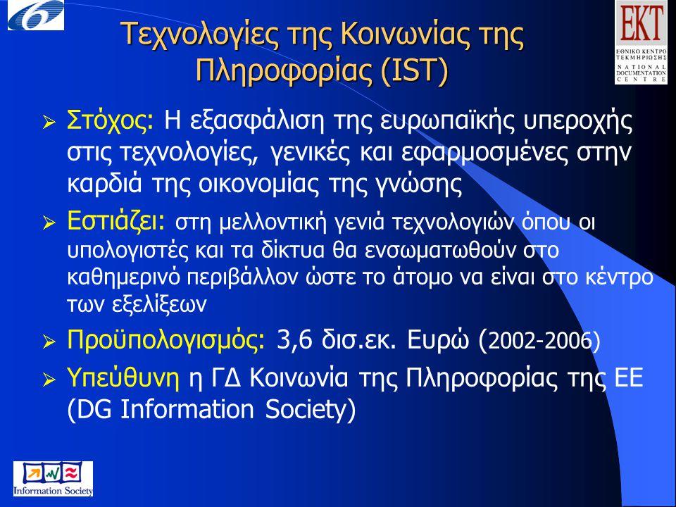 Χρήσιμες διευθύνσεις  http://www.ekt.gr  http://www.cordis.lu  http://www.ekt.gr/idealist  http://www.ideal-ist.net  http://europa.eu.int
