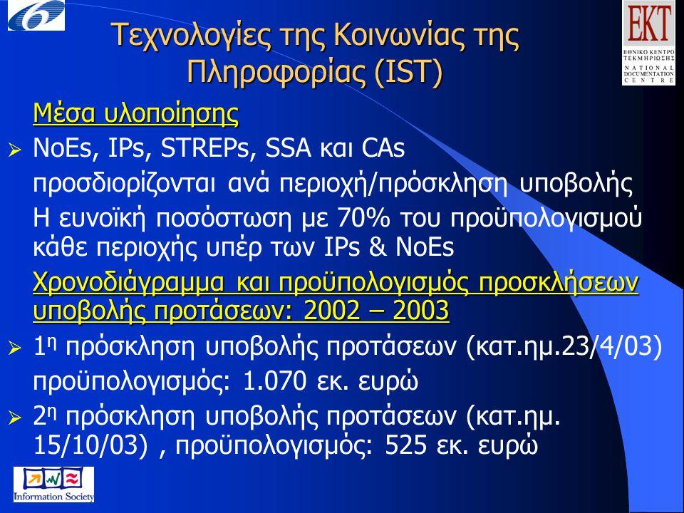Τεχνολογίες της Κοινωνίας της Πληροφορίας (IST)  Χρονοδιάγραμμα και προβλεπόμενος προϋπολογισμός προσκλήσεων υποβολής προτάσεων: 2004 – 2005  3 η πρόσκληση υποβολής προτάσεων (ανακ.