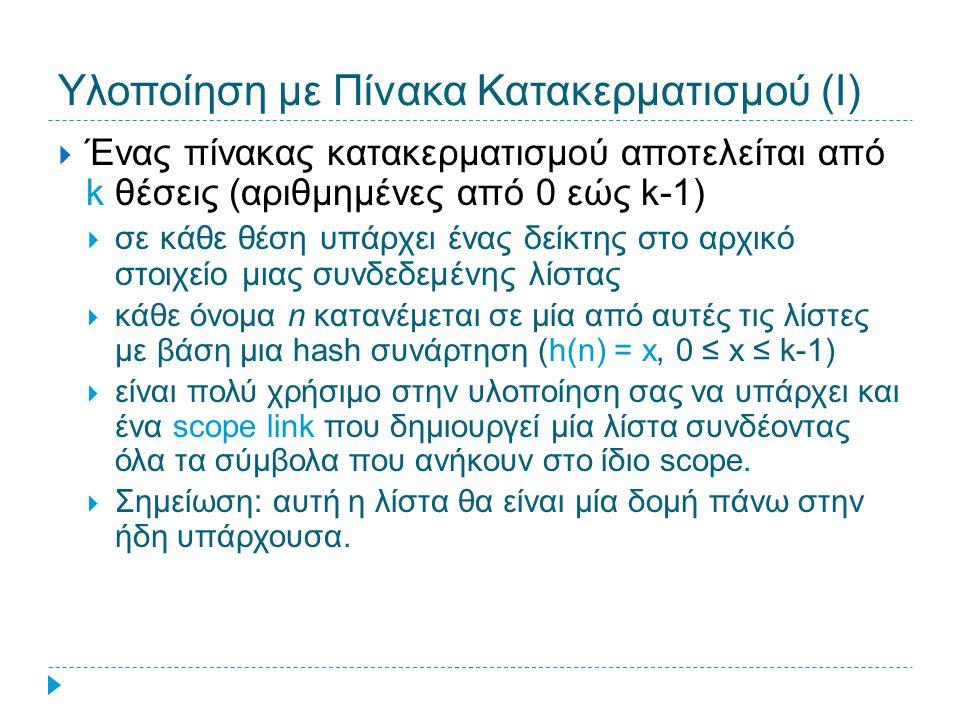 Υλοποίηση με Πίνακα Κατακερματισμού (Ι)  Ένας πίνακας κατακερματισμού αποτελείται από k θέσεις (αριθμημένες από 0 εώς k-1)  σε κάθε θέση υπάρχει ένα