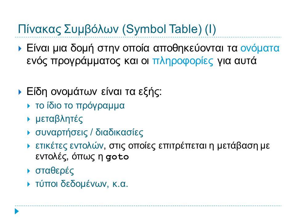 Πίνακας Συμβόλων (Symbol Table) (Ι)  Είναι μια δομή στην οποία αποθηκεύονται τα ονόματα ενός προγράμματος και οι πληροφορίες για αυτά  Είδη ονομάτων είναι τα εξής:  το ίδιο το πρόγραμμα  μεταβλητές  συναρτήσεις / διαδικασίες  ετικέτες εντολών, στις οποίες επιτρέπεται η μετάβαση με εντολές, όπως η goto  σταθερές  τύποι δεδομένων, κ.α.
