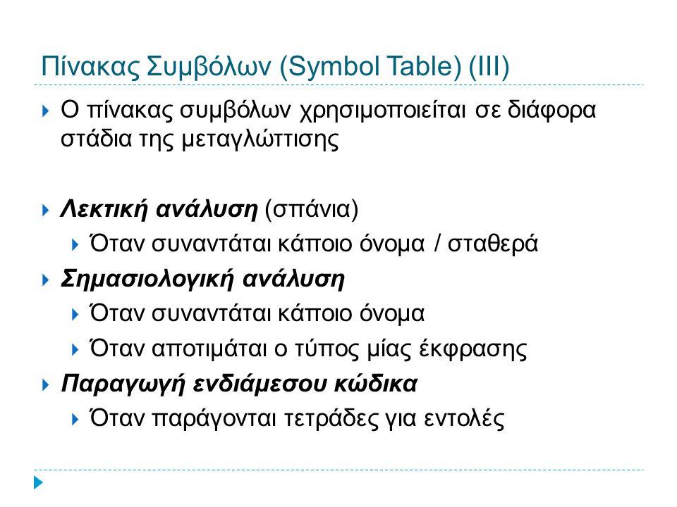 Πίνακας Συμβόλων (Symbol Table) (ΙΙΙ)  Ο πίνακας συμβόλων χρησιμοποιείται σε διάφορα στάδια της μεταγλώττισης  Λεκτική ανάλυση (σπάνια)  Όταν συναντάται κάποιο όνομα / σταθερά  Σημασιολογική ανάλυση  Όταν συναντάται κάποιο όνομα  Όταν αποτιμάται ο τύπος μίας έκφρασης  Παραγωγή ενδιάμεσου κώδικα  Όταν παράγονται τετράδες για εντολές