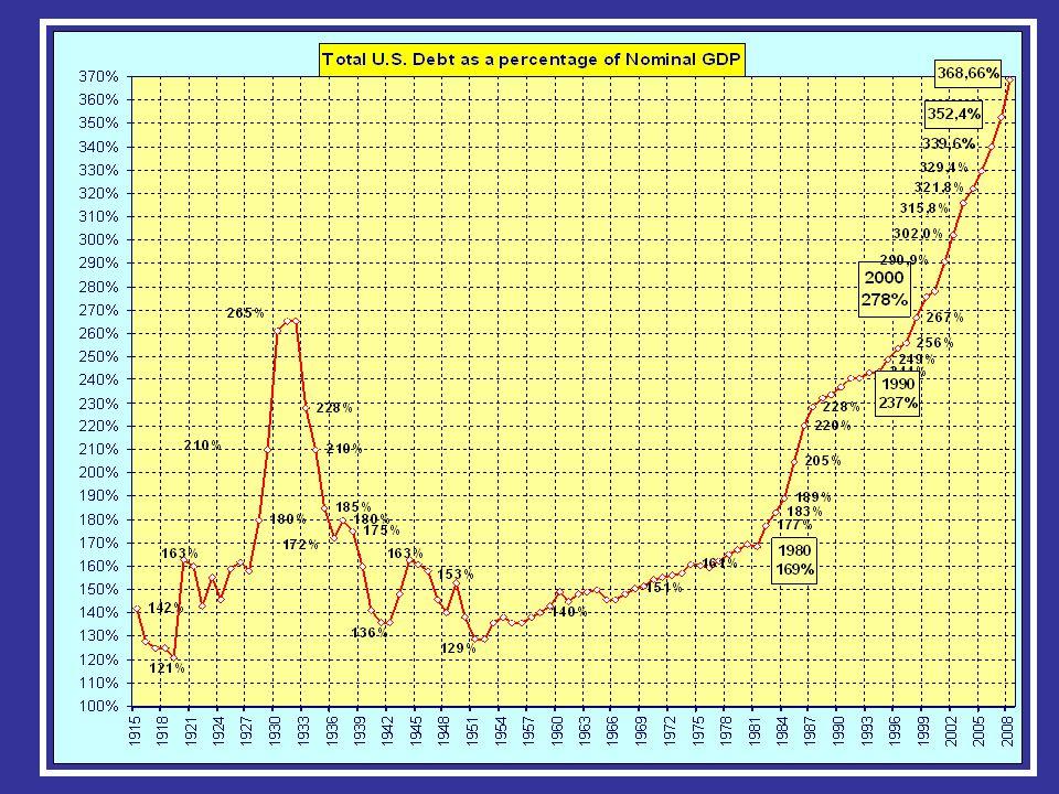 BALTIC DRY INDEX (ΔΕΙΚΤΗΣ ΞΗΡΟΥ ΦΟΡΤΙΟΥ) και συσχέτιση με πορεία CRUDE OIL