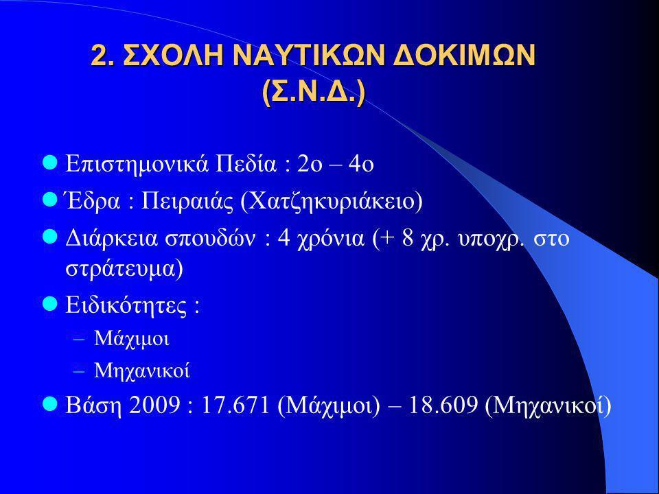 2. ΣΧΟΛΗ ΝΑΥΤΙΚΩΝ ΔΟΚΙΜΩΝ (Σ.Ν.Δ.) Επιστημονικά Πεδία : 2ο – 4ο Έδρα : Πειραιάς (Χατζηκυριάκειο) Διάρκεια σπουδών : 4 χρόνια (+ 8 χρ. υποχρ. στο στράτ