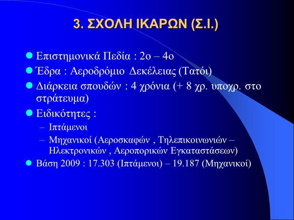 3. ΣΧΟΛΗ ΙΚΑΡΩΝ (Σ.Ι.) Επιστημονικά Πεδία : 2ο – 4ο Έδρα : Αεροδρόμιο Δεκέλειας (Τατόι) Διάρκεια σπουδών : 4 χρόνια (+ 8 χρ. υποχρ. στο στράτευμα) Ειδ