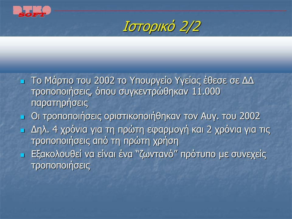 Ιστορικό 1/2 Έγινε νόμος τον Αυγ. του 1996 Έγινε νόμος τον Αυγ. του 1996 Τα sections 261 – 264 απαιτούσαν υπουργική απόφαση για τα Πρότυπα ηλεκτρονική