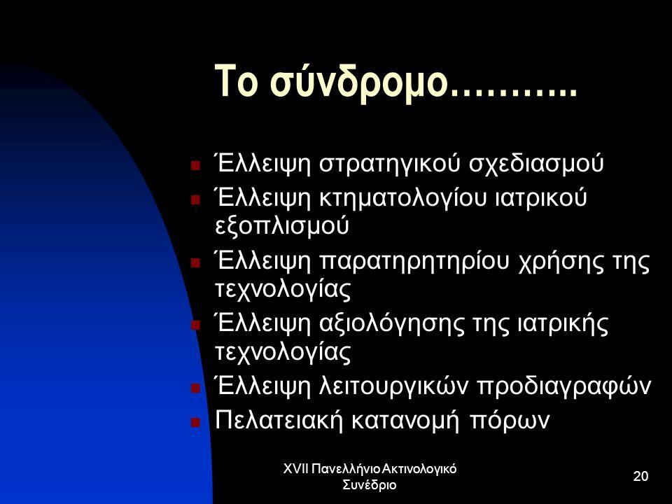 XVII Πανελλήνιο Ακτινολογικό Συνέδριο 20 Το σύνδρομο……….. Έλλειψη στρατηγικού σχεδιασμού Έλλειψη κτηματολογίου ιατρικού εξοπλισμού Έλλειψη παρατηρητηρ