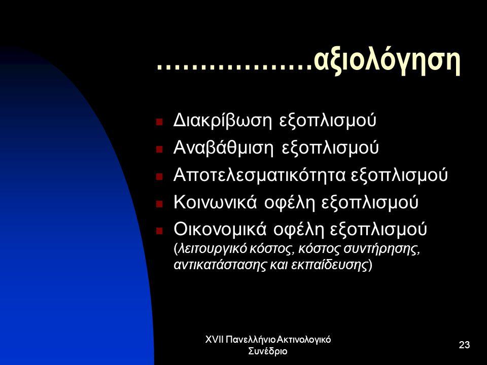 XVII Πανελλήνιο Ακτινολογικό Συνέδριο 23 ………………αξιολόγηση Διακρίβωση εξοπλισμού Αναβάθμιση εξοπλισμού Αποτελεσματικότητα εξοπλισμού Κοινωνικά οφέλη εξ