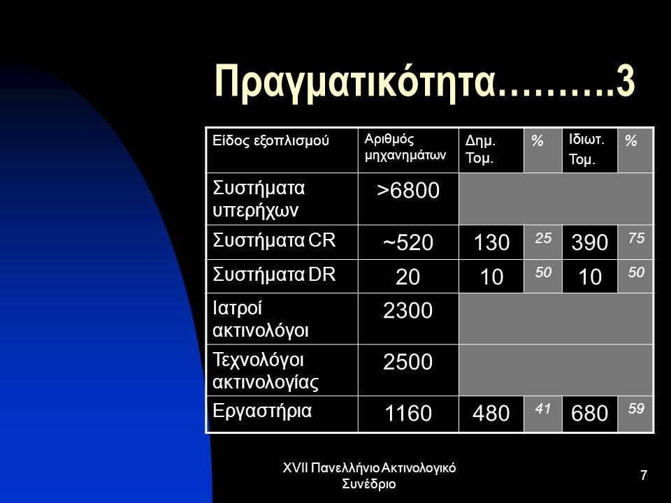 XVII Πανελλήνιο Ακτινολογικό Συνέδριο 7 Πραγματικότητα……….3 Είδος εξοπλισμού Αριθμός μηχανημάτων Δημ. Τομ. % Ιδιωτ. Τομ. % Συστήματα υπερήχων >6800 Συ