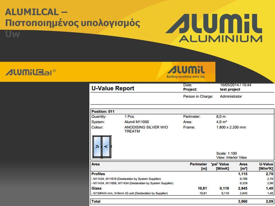 ALUMILCAL – Πιστοποιημένος υπολογισμός Uw