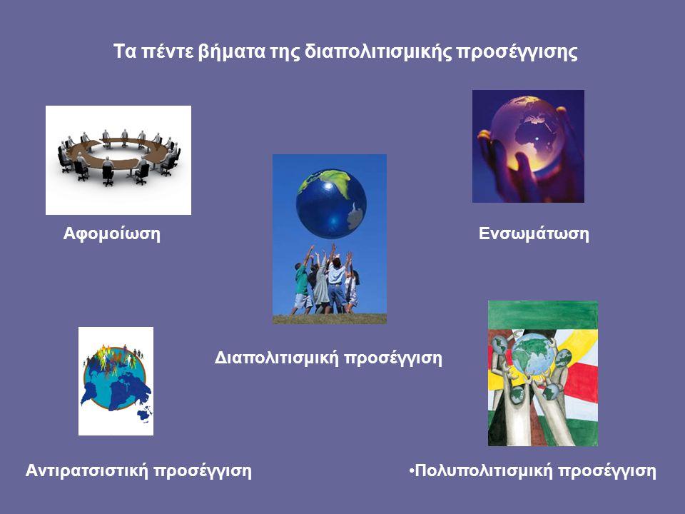 Tα πέντε βήματα της διαπολιτισμικής προσέγγισης AφομοίωσηEνσωμάτωση Πολυπολιτισμική προσέγγισηAντιρατσιστική προσέγγιση Διαπολιτισμική προσέγγιση