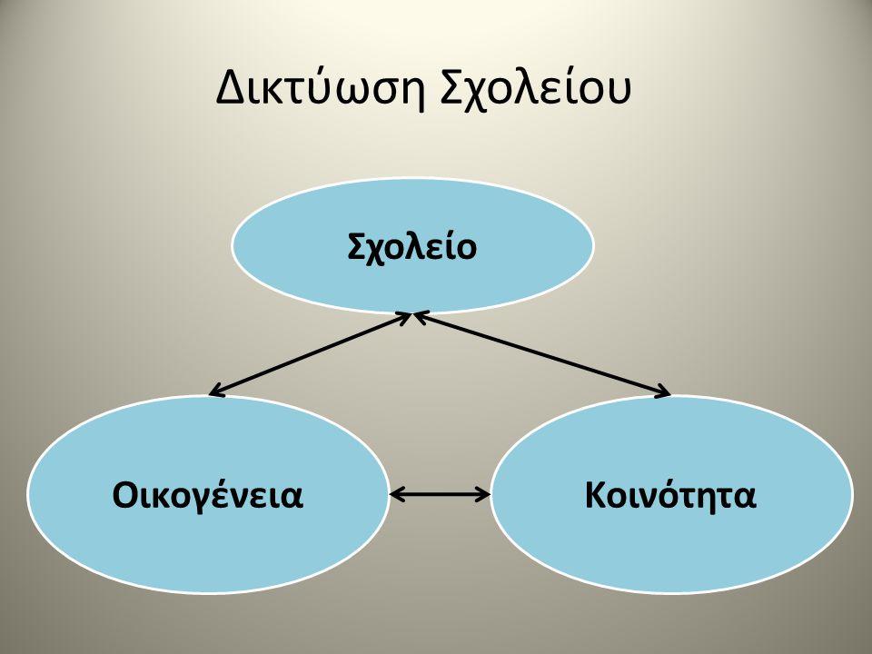 Δραστηριότητα  Αφού συζητήσετε στην ομάδα προτείνετε τρόπους για τη διασφάλιση της συνεργασίας μεταξύ οικογένειας, κοινότητας και σχολείου.