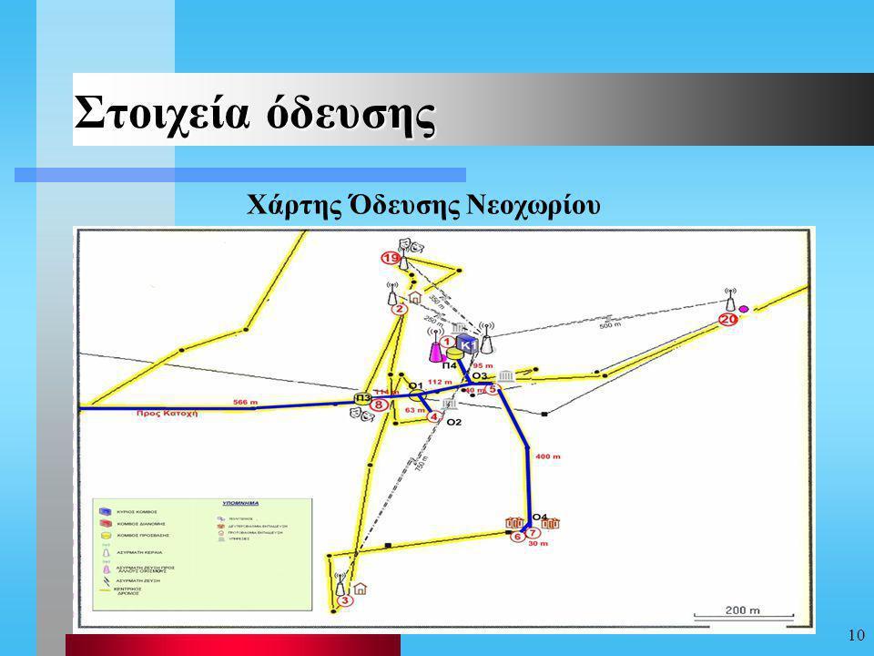 10 Στοιχεία όδευσης Χάρτης Όδευσης Νεοχωρίου
