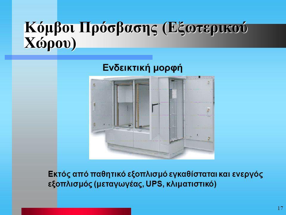 17 Κόμβοι Πρόσβασης (Εξωτερικού Χώρου) Εκτός από παθητικό εξοπλισμό εγκαθίσταται και ενεργός εξοπλισμός (μεταγωγέας, UPS, κλιματιστικό) Ενδεικτική μορφή