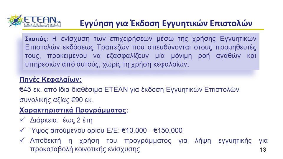 Πηγές Κεφαλαίων: €45 εκ. από ίδια διαθέσιμα ΕΤΕΑΝ για έκδοση Εγγυητικών Επιστολών συνολικής αξίας €90 εκ. Χαρακτηριστικά Προγράμματος: Διάρκεια: έως 2