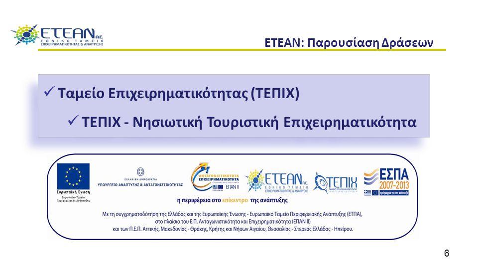 ETEAN: Παρουσίαση Δράσεων Ταμείο Επιχειρηματικότητας (ΤΕΠΙΧ) ΤΕΠΙΧ - Νησιωτική Τουριστική Επιχειρηματικότητα Ταμείο Επιχειρηματικότητας (ΤΕΠΙΧ) ΤΕΠΙΧ