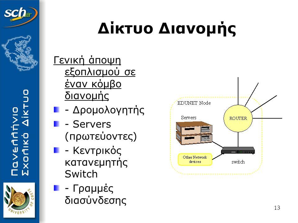 14 Κόμβος Ηρακλείου Sun Enterprise 250 Email, DNS, MySql Sun Fire V120 Webmail, web hosting Sun Ultra 10 Nagios – εργαλείο παρακολούθησης δικτύου (monitoring) HP DL 380 Remote Management Server 2 Pentium Xeon Proxy Servers Cisco 7400 ASR DSL Concentrator Cisco 7200 Κεντρικός δρομολογητής του Κόμβου Cisco LRE Switch Για τα τις ασύρματες συνδέσεις Cisco AS5300 PSTN, ISDN, LL συνδέσεις 3 Cisco Catylist Switches Για τις συνδέσεις των ενεργών και την διασύνδεση με το ΕΔΕΤ UPS