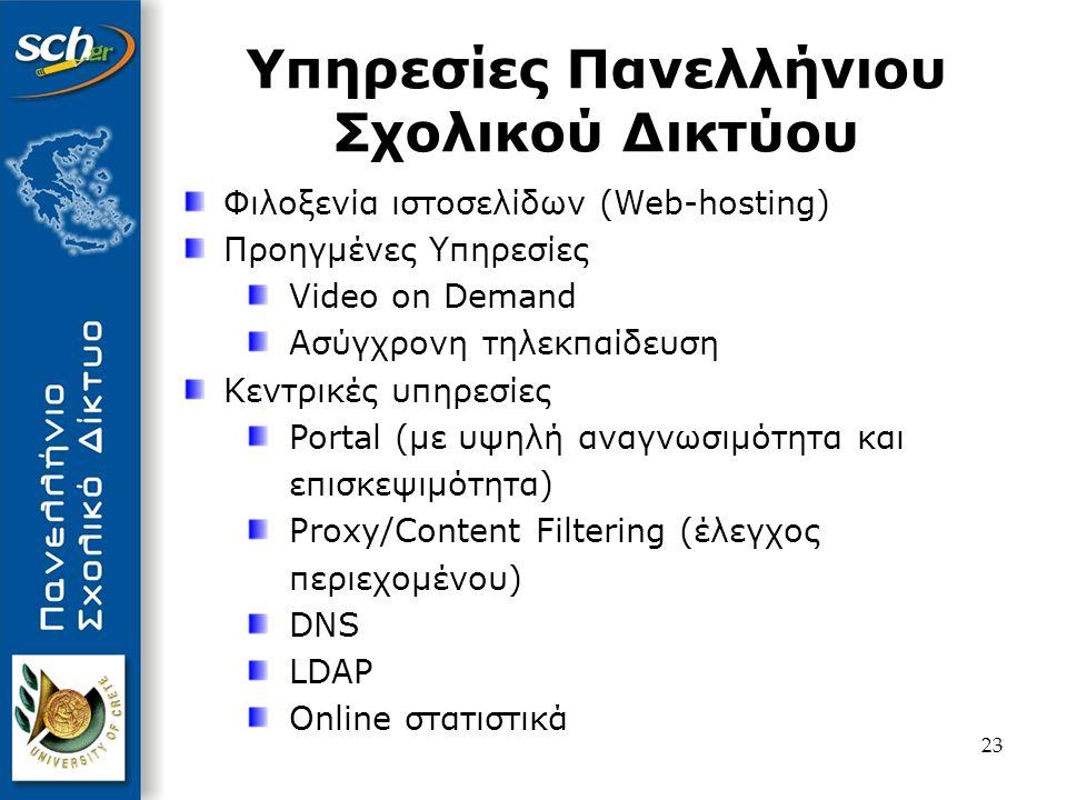 24 Υπηρεσίες Πανελλήνιου Σχολικού Δικτύου Συμπληρωματικές υπηρεσίες Web File Manager Ηλεκτρονικές κάρτες (e-cards) Σύστημα μέτρησης SLA υπηρεσιών ΠΣΔ Monitoring Tools Helpdesk