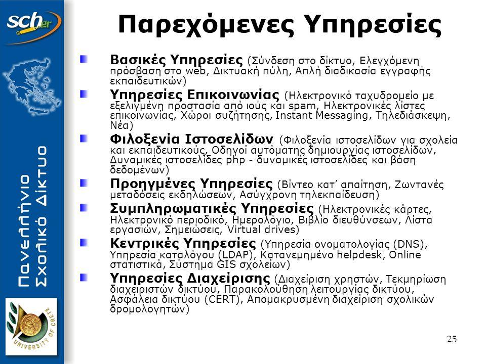 26 Βασικές Τηλεματικές Υπηρεσίες 1.Σύνδεση στο δίκτυο (Dial-up) 2.Διακομιστής διαμεσολάβησης για ελεγχόμενη πρόσβαση στον παγκόσμιο ιστό (www.sch.gr/safe)www.sch.gr/safe 3.Δικτυακή πύλη (www.sch.gr): Κόμβος ενημέρωσης και σημείο πρόσβασης στις υπηρεσίες του ΠΣΔwww.sch.gr 4.Απλή διαδικασία εγγραφής εκπαιδευτικών (www.sch.gr/teachers) και μαθητών (www.sch.gr/students) (πιλοτικά)www.sch.gr/teacherswww.sch.gr/students