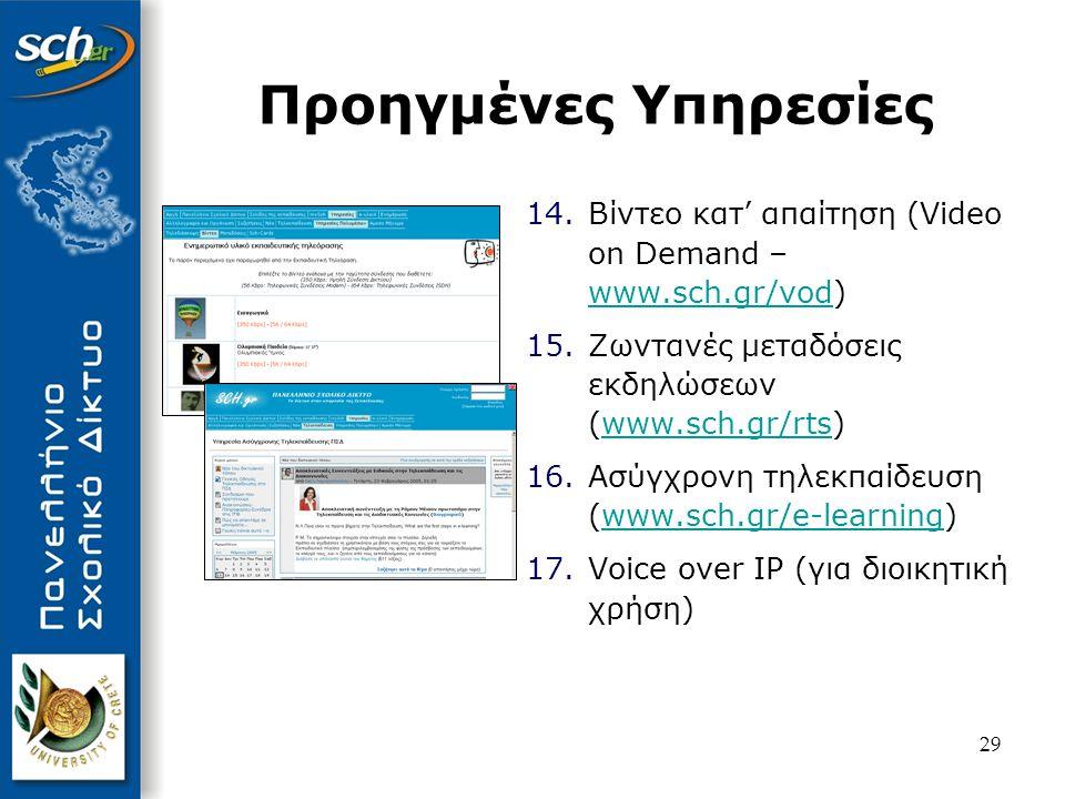 30 Συμπληρωματικές Υπηρεσίες 18.Ηλεκτρονικό περιοδικό (www.sch.gr/magazine)www.sch.gr/magazine 19.Ηλεκτρονικές κάρτες (www.sch.gr/e-cards)www.sch.gr/e-cards 20.Ημερολόγιο, Βιβλίο διευθύνσεων, Λίστα εργασιών, Σημειώσεις 21.Web file folders – Virtual drives