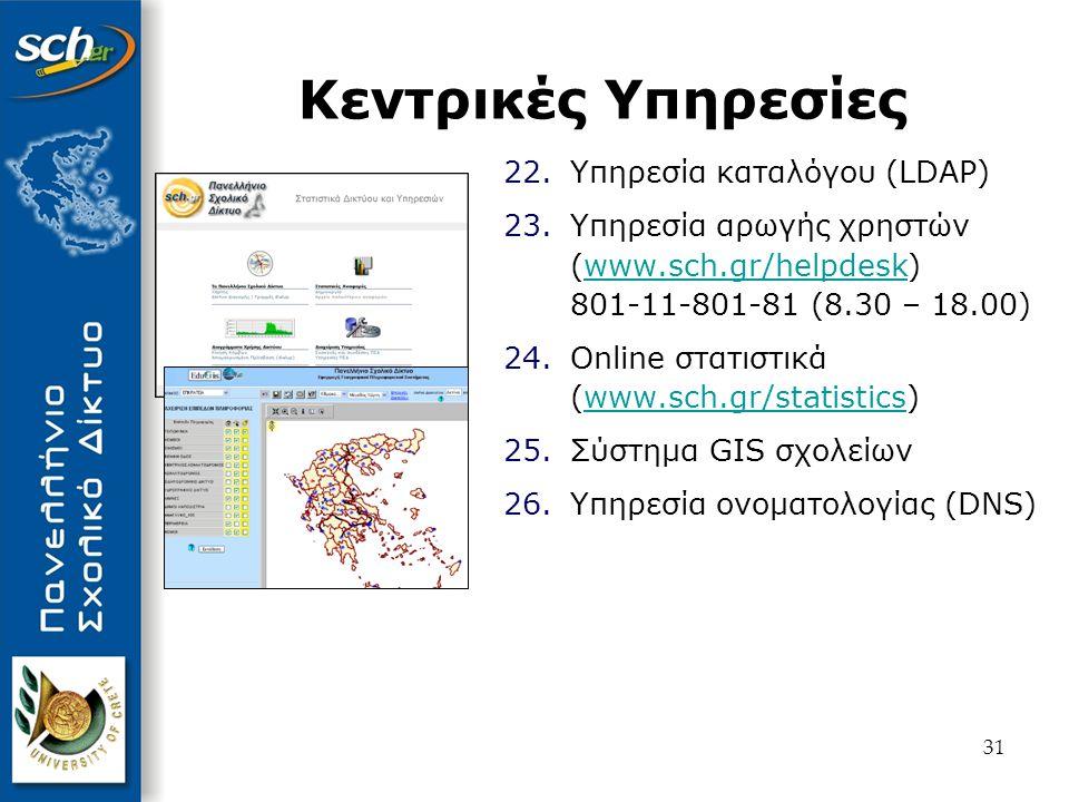 32 Υπηρεσίες Διαχείρισης 27.Παρακολούθηση ποιότητας παρεχόμενων υπηρεσιών (SLA) 28.Υπηρεσία διαχείρισης χρηστών 26.Υπηρεσία τεκμηρίωσης διαχειριστών δικτύου 27.Παρακολούθηση λειτουργίας δικτύου (www.sch.gr/netmon)www.sch.gr/netmon 28.Υπηρεσία ασφάλειας δικτύου (CERT) 29.Απομακρυσμένη διαχείριση σχολικών δρομολογητών