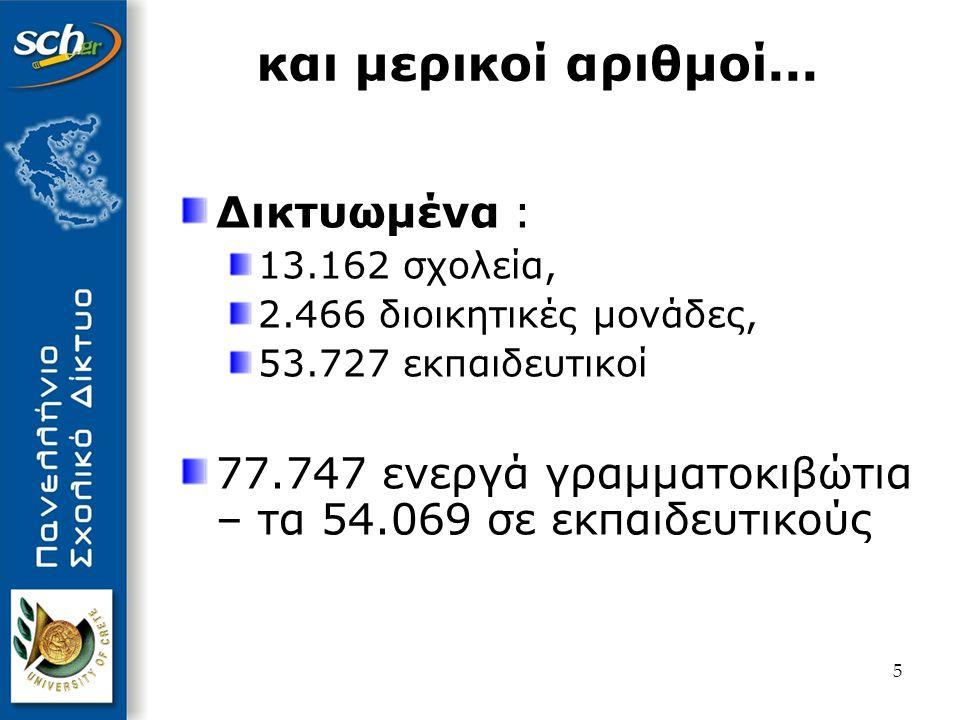 6 Γενική Επισκόπηση Δικτύου 1ο επίπεδο Δίκτυο κορμού (ΕΔΕΤ) 8 κόμβοι: Αθήνα, Πάτρα, Ηράκλειο, Λάρισα, Ιωάννινα, Θεσσαλονίκη, Ξάνθη, Σύρο 2ο επίπεδο Δίκτυο Διανομής 51 κόμβοι: 9 πρωτεύοντες, 42 δευτερεύοντες 3ο επίπεδο Δίκτυο Πρόσβασης Άμεση διασύνδεση σχολικών και διοικητικών μονάδων μέσω κατάλληλων τηλεπικοινωνιακών ζεύξεων στον εκάστοτε νομαρχιακό κόμβο (ISDN, aDSL, analog circuits, wireless, satellite κτλ)