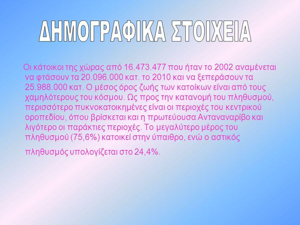 Οι κάτοικοι της χώρας από 16.473.477 που ήταν το 2002 αναμένεται να φτάσουν τα 20.096.000 κατ.