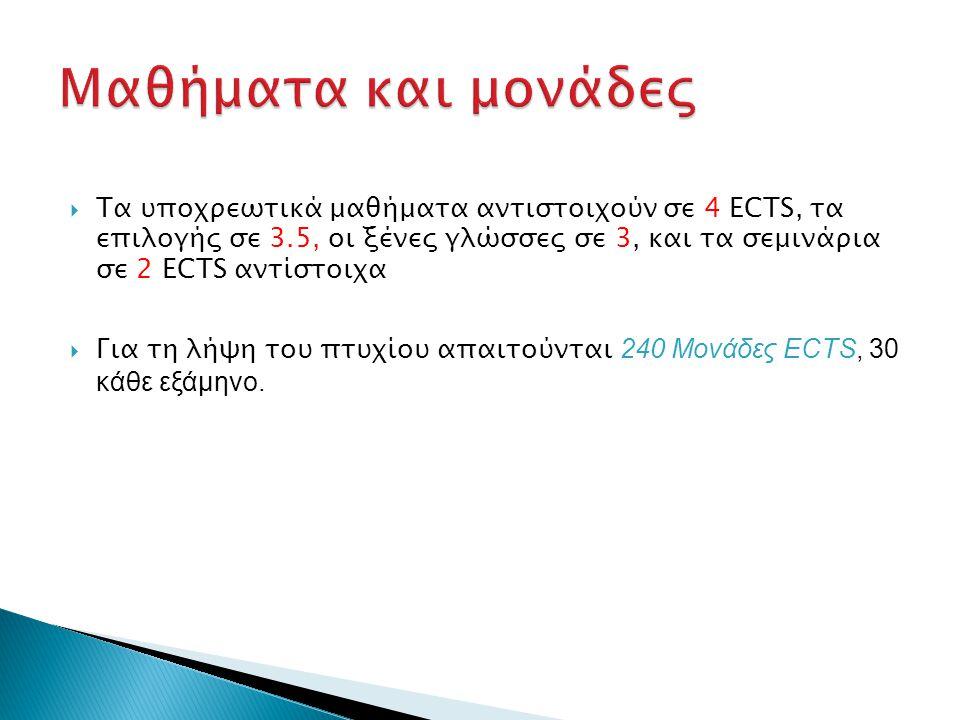  Τα υποχρεωτικά μαθήματα αντιστοιχούν σε 4 ECTS, τα επιλογής σε 3.5, οι ξένες γλώσσες σε 3, και τα σεμινάρια σε 2 ECTS αντίστοιχα  Για τη λήψη του πτυχίου απαιτούνται 240 Μονάδες ECTS, 30 κάθε εξάμηνο.