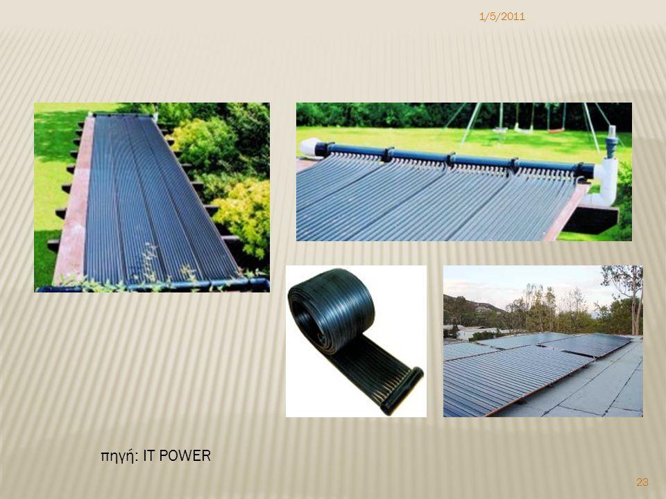 1/5/2011 23 πηγή: IT POWER