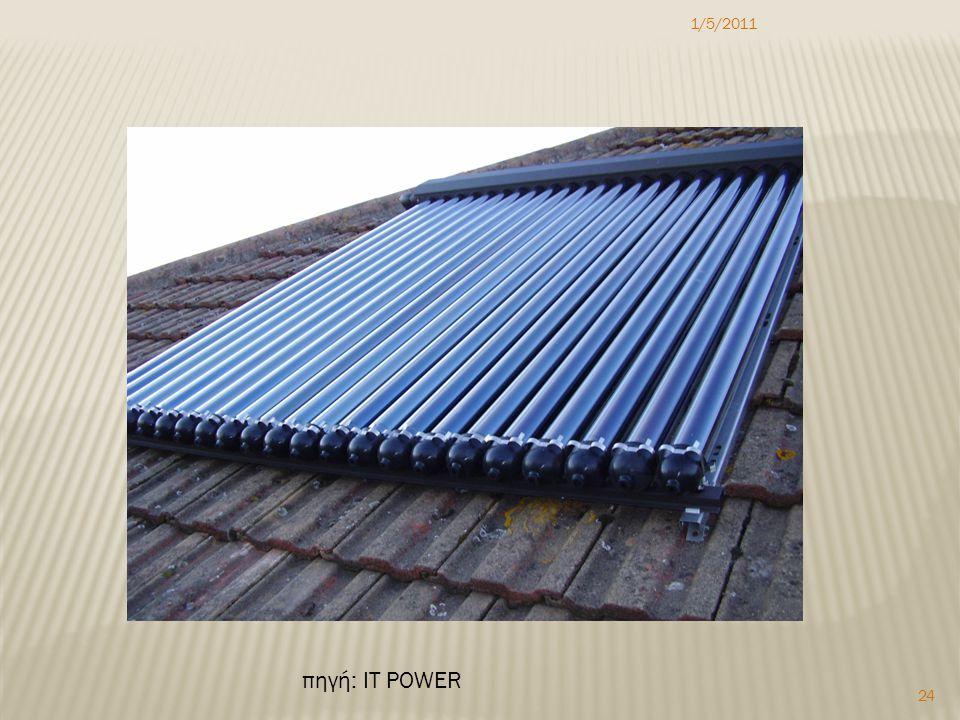 1/5/2011 24 πηγή: IT POWER