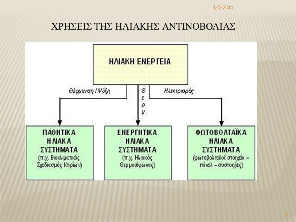 1/5/2011 4 (πηγή: HELIOAKMI).