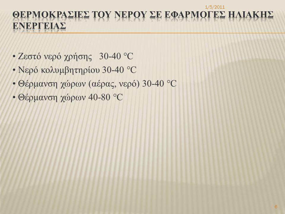  Σε οικίες: Χαμηλή κατανάλωση 35 λίτρα (κατ'άτομο / ημέρα)  Μέση κατανάλωση 60 λίτρα (κατ'άτομο / ημέρα)  Υψηλή κατανάλωση80 λίτρα (κατ'άτομο / ημέρα)  Πλυντήριο ρούχων 20 λίτρα / ημέρα (μία πλύση ημερησίως)  Πλυντήριο πιάτων 20 λίτρα / ημέρα (μία πλύση ημερησίως)  Νοσοκομεία και κλινικές 80 λίτρα / κλίνη  Εστίες (Φοιτητικές, γερόντων) 80 λίτρα / κλίνη  Αποδυτήρια, κοινά ντους 20 λίτρα / άτομο  Σχολεία 5 λίτρα / μαθητή  Εστιατόρια 8 έως 15 λίτρα / γεύμα  Καφετέριες 2 λίτρα / πελάτη  Φυλακές 30 λίτρα / άτομο  Εργοστάσια / βιοτεχνίες 20 λίτρα / άτομο  Γραφεία 5 λίτρα / εργαζόμενο  Γυμναστήρια 30 λίτρα / χρήστη 1/5/2011 27
