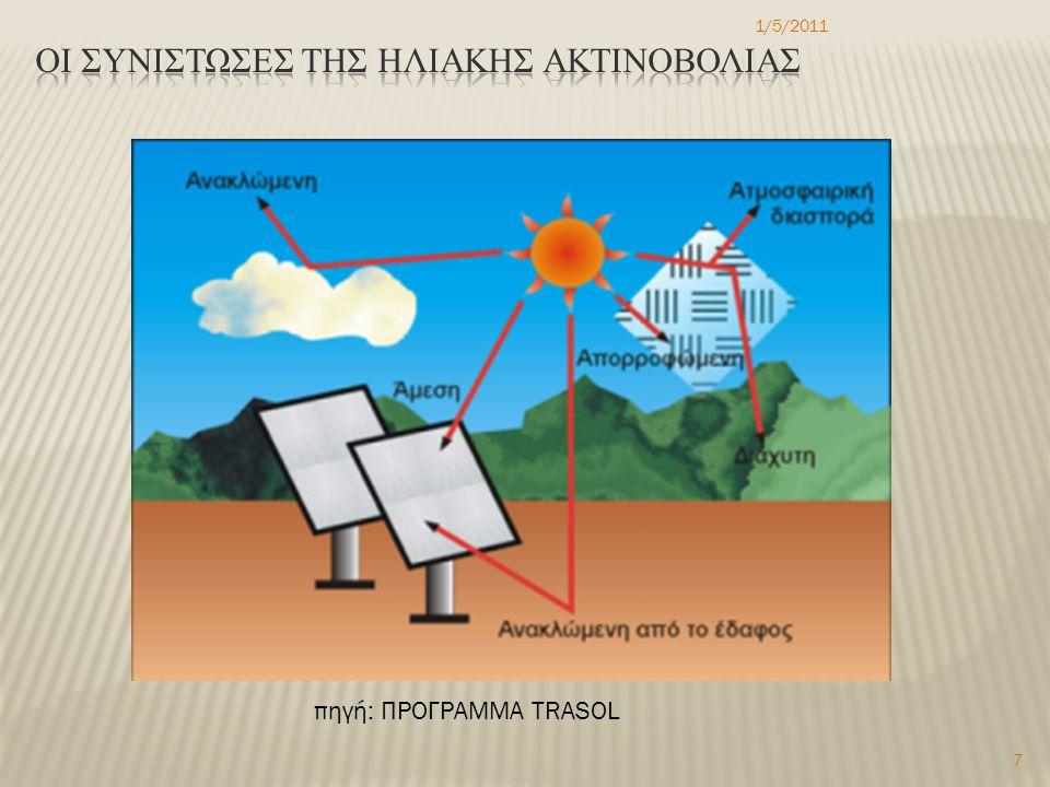 1/5/2011 8 πηγή: Energylines engineering