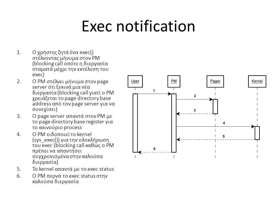 Exec notification 1.O χρήστης ζητά ένα exec() στέλνοντας μήνυμα στον PM (blocking call οπότε η διεργασία σταματά μέχρι την εκτέλεση του exec) 2.O PM στέλνει μήνυμα στον page server ότι ξεκινά μια νέα διεργασία (blocking call γιατί ο PM χρειάζεται το page directory base address από τον page server για να συνεχίσει) 3.O page server απαντά στον PM με το page directory base register για το καινούριο process 4.O PM ειδοποιεί το kernel (sys_exec()) για την ολοκλήρωση του exec (blocking call καθώς ο PM πρέπει να απαντήσει συγχρονισμένα στην καλούσα διεργασία) 5.Το kernel απαντά με το exec status 6.Ο PM περνά το exec status στην καλούσα διεργασία