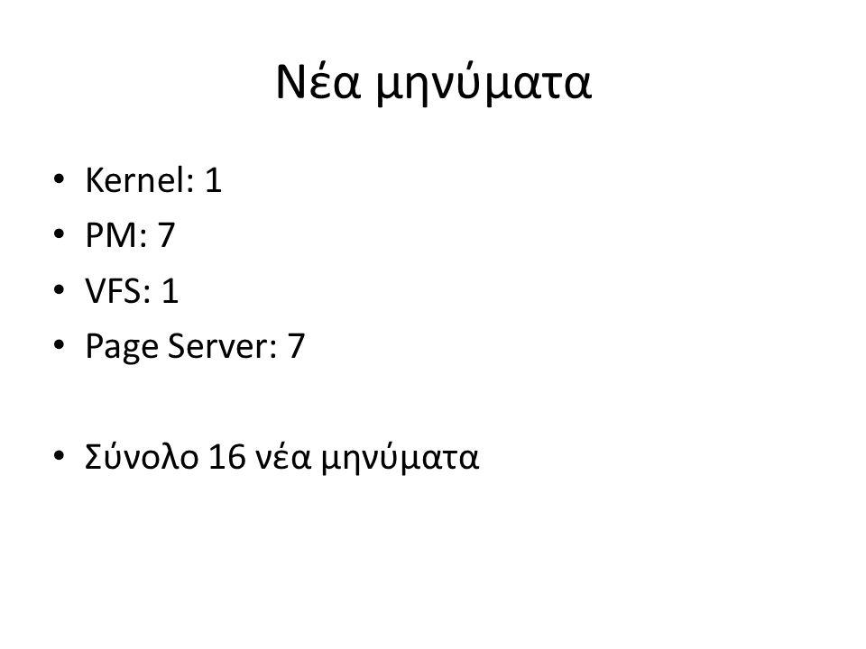 Νέα μηνύματα Kernel: 1 PM: 7 VFS: 1 Page Server: 7 Σύνολο 16 νέα μηνύματα