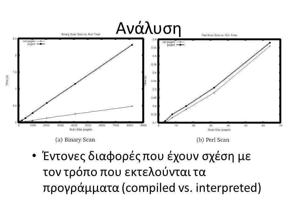 Ανάλυση Έντονες διαφορές που έχουν σχέση με τον τρόπο που εκτελούνται τα προγράμματα (compiled vs.
